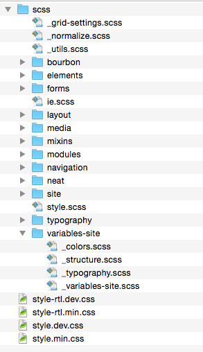aleteia sass directory structure