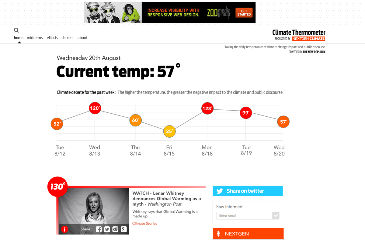 Climate Thermometer new homepage thumb